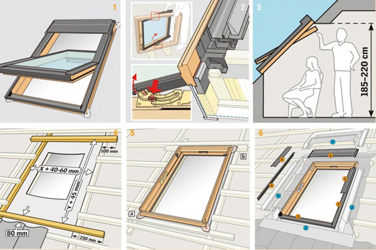 Come installare una finestra per tetti velux la for edil srl - La finestra biz srl ...